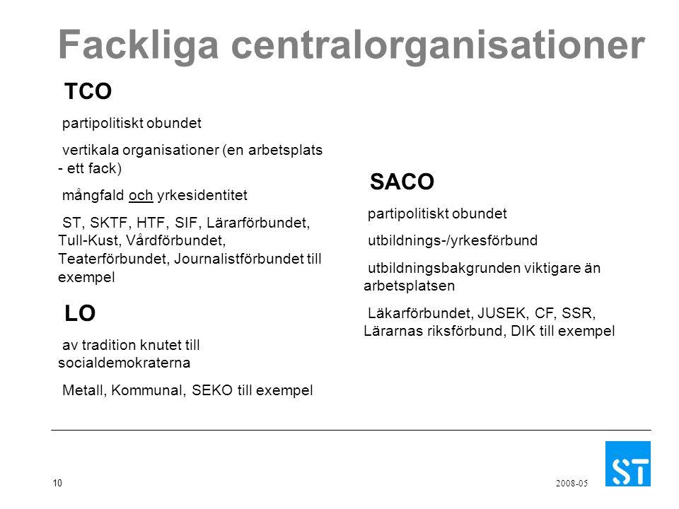 10 2008-05 Fackliga centralorganisationer TCO partipolitiskt obundet vertikala organisationer (en arbetsplats - ett fack) mångfald och yrkesidentitet