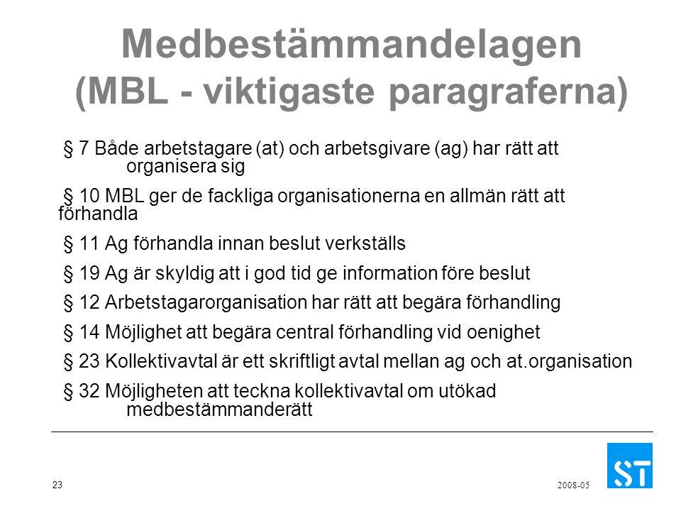 23 2008-05 Medbestämmandelagen (MBL - viktigaste paragraferna) § 7 Både arbetstagare (at) och arbetsgivare (ag) har rätt att organisera sig § 10 MBL g