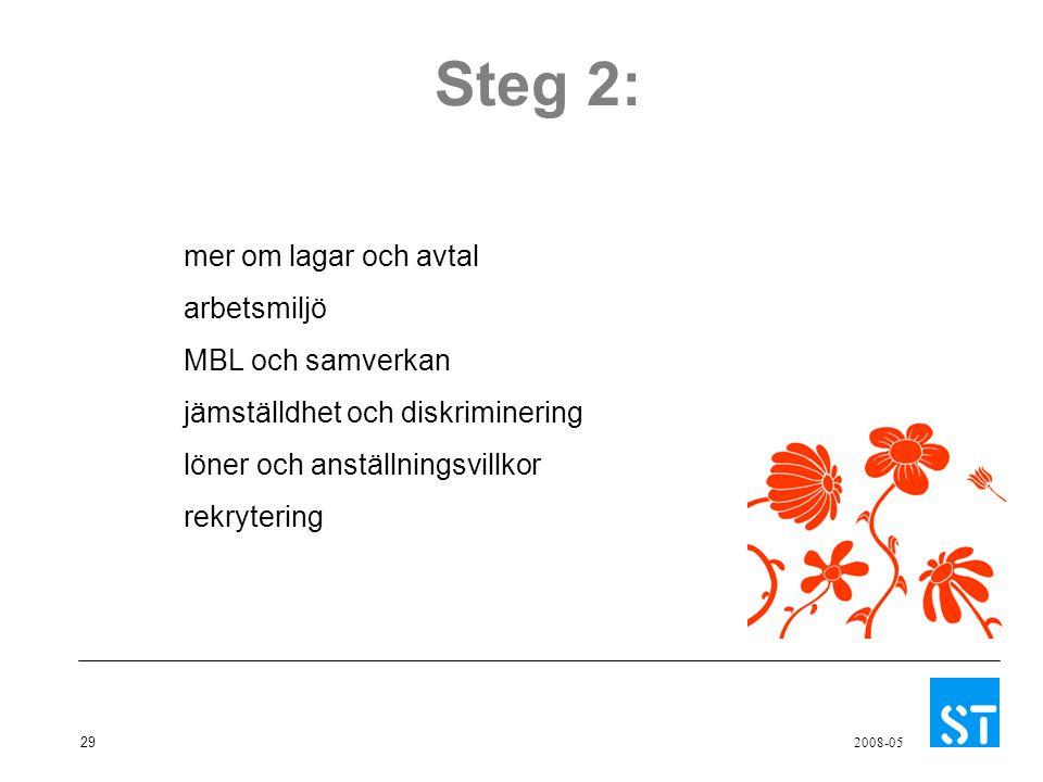 29 2008-05 Steg 2: mer om lagar och avtal arbetsmiljö MBL och samverkan jämställdhet och diskriminering löner och anställningsvillkor rekrytering