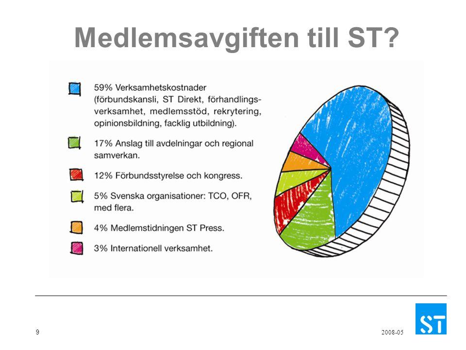 10 2008-05 Fackliga centralorganisationer TCO partipolitiskt obundet vertikala organisationer (en arbetsplats - ett fack) mångfald och yrkesidentitet ST, SKTF, HTF, SIF, Lärarförbundet, Tull-Kust, Vårdförbundet, Teaterförbundet, Journalistförbundet till exempel LO av tradition knutet till socialdemokraterna Metall, Kommunal, SEKO till exempel SACO partipolitiskt obundet utbildnings-/yrkesförbund utbildningsbakgrunden viktigare än arbetsplatsen Läkarförbundet, JUSEK, CF, SSR, Lärarnas riksförbund, DIK till exempel