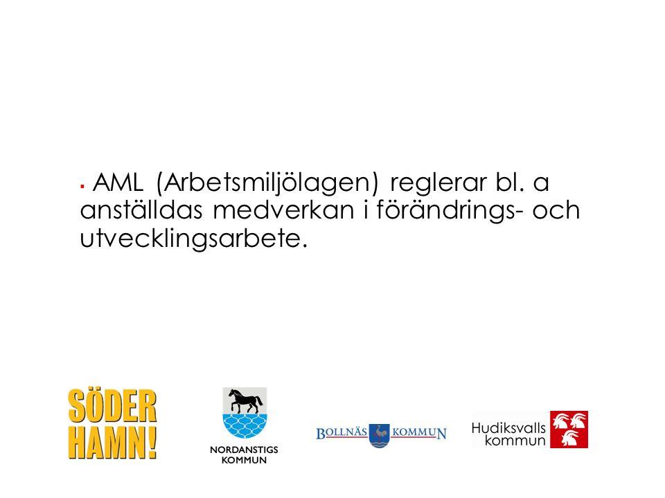  AML (Arbetsmiljölagen) reglerar bl. a anställdas medverkan i förändrings- och utvecklingsarbete.