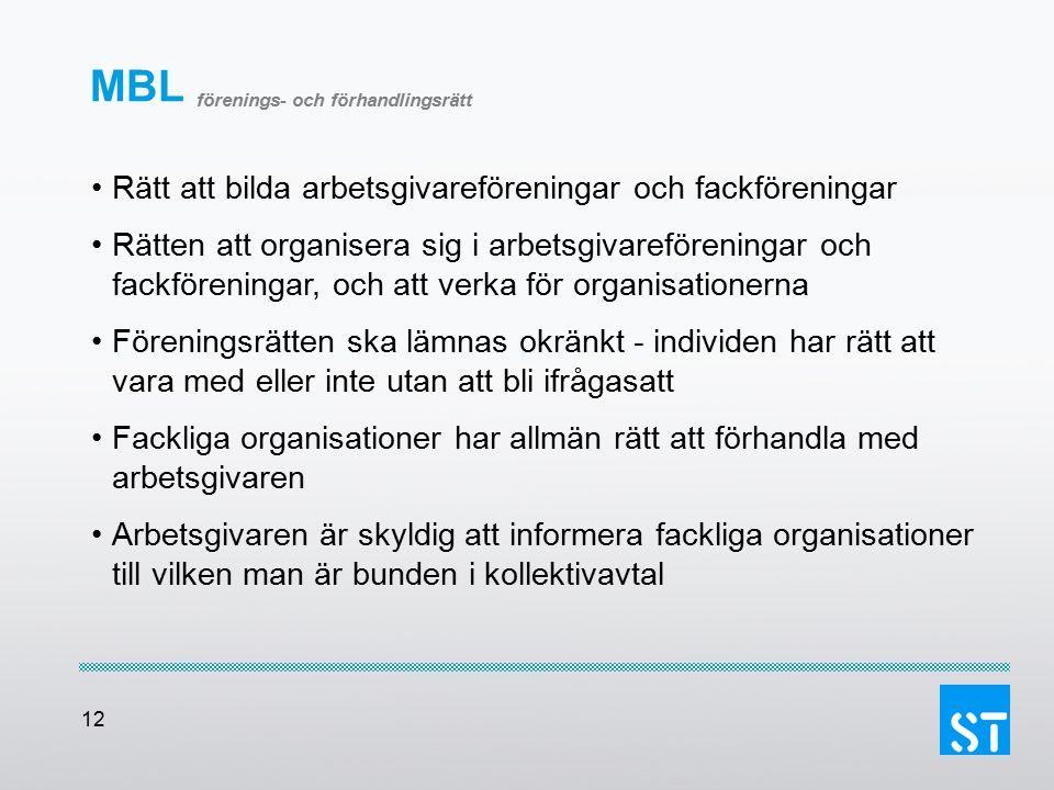 12 MBL förenings- och förhandlingsrätt Rätt att bilda arbetsgivareföreningar och fackföreningar Rätten att organisera sig i arbetsgivareföreningar och