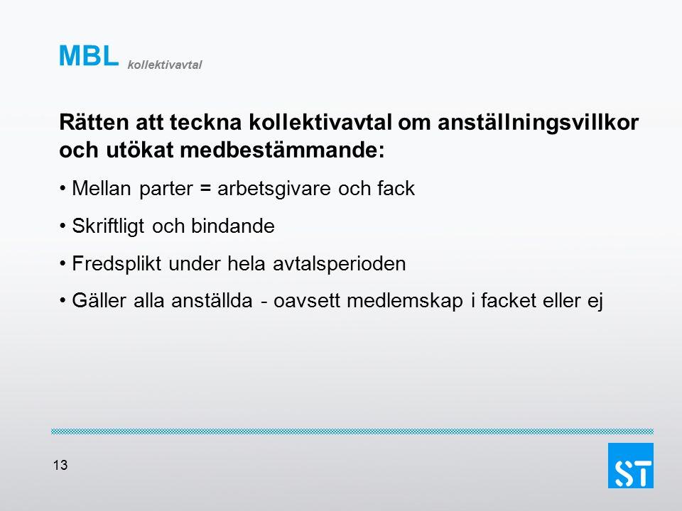 13 MBL kollektivavtal Rätten att teckna kollektivavtal om anställningsvillkor och utökat medbestämmande: Mellan parter = arbetsgivare och fack Skriftl