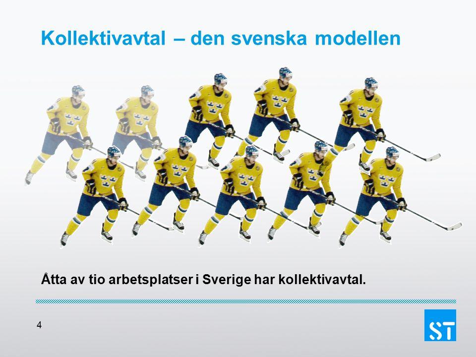 4 Kollektivavtal – den svenska modellen Åtta av tio arbetsplatser i Sverige har kollektivavtal.