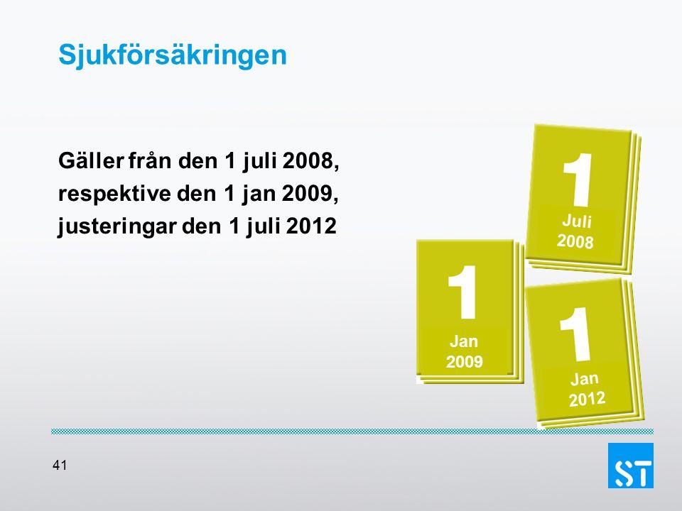 41 Sjukförsäkringen Gäller från den 1 juli 2008, respektive den 1 jan 2009, justeringar den 1 juli 2012 Jan 2009 Juli 2008 Jan 2012