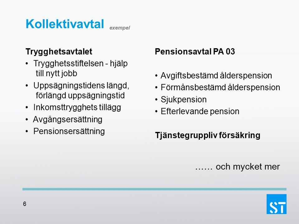 6 Kollektivavtal exempel Trygghetsavtalet Trygghetsstiftelsen - hjälp till nytt jobb Uppsägningstidens längd, förlängd uppsägningstid Inkomsttrygghets