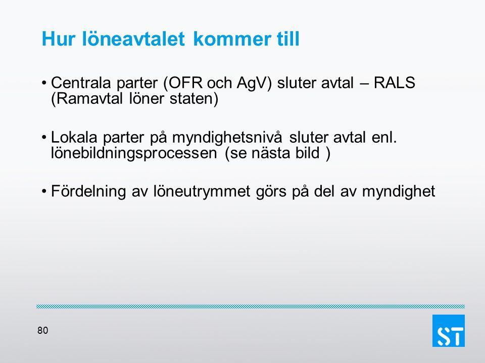 80 Hur löneavtalet kommer till Centrala parter (OFR och AgV) sluter avtal – RALS (Ramavtal löner staten) Lokala parter på myndighetsnivå sluter avtal