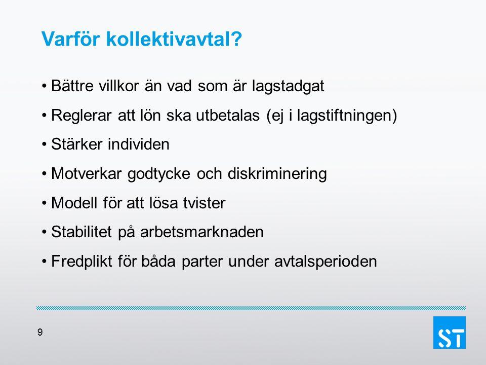 9 Varför kollektivavtal? Bättre villkor än vad som är lagstadgat Reglerar att lön ska utbetalas (ej i lagstiftningen) Stärker individen Motverkar godt