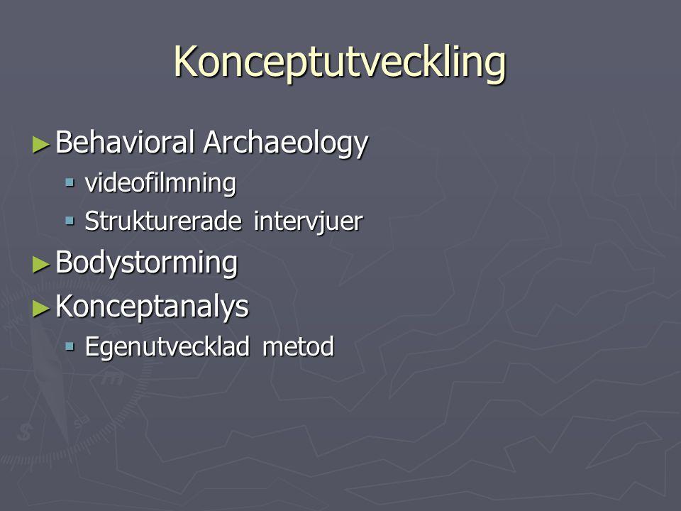 Konceptutveckling ► Behavioral Archaeology  videofilmning  Strukturerade intervjuer ► Bodystorming ► Konceptanalys  Egenutvecklad metod