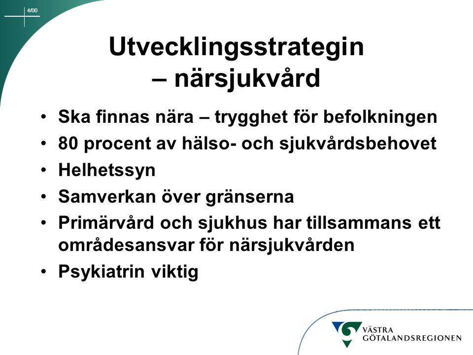 4/00 Definition Närsjukvård Finns geografiskt nära Behandlar de vanligaste patient- och sjukdomsgrupperna Kännetecknas av helhetssyn, kontinuitet, samverkan och ett hälsobefrämjande förhållningssätt Samverkan mellan primärvård, sjukhusens specialister och kommunal vård
