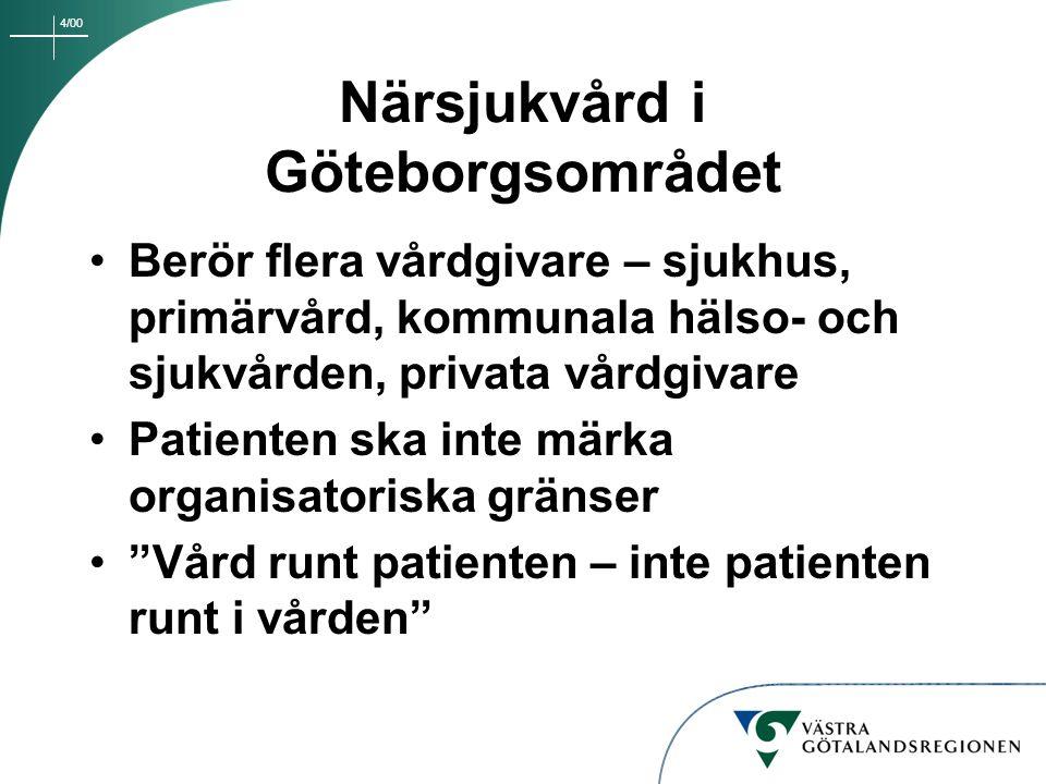 4/00 Projekt Närsjukvård i Göteborgsområdet Lägger en plattform för fortsatt arbete Pågår januari – maj 2005 Ska ge avtryck i budgetarbetet för 2006 Uppdragsgivare: Nils-Gunnar Ernstson, HSK Göteborg