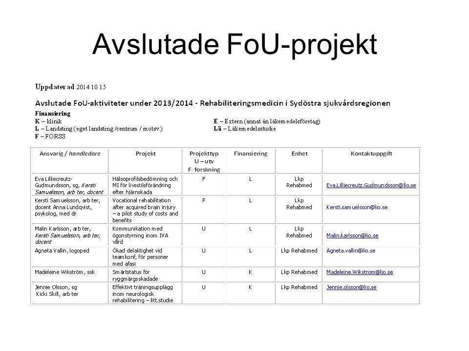 Avslutade FoU-projekt