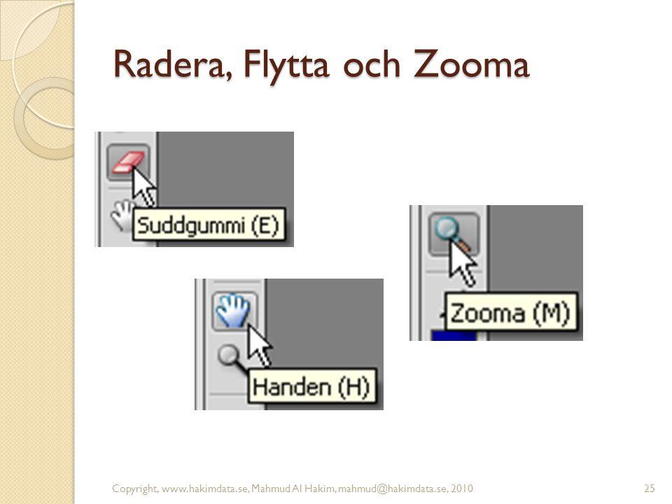 Radera, Flytta och Zooma Copyright, www.hakimdata.se, Mahmud Al Hakim, mahmud@hakimdata.se, 201025