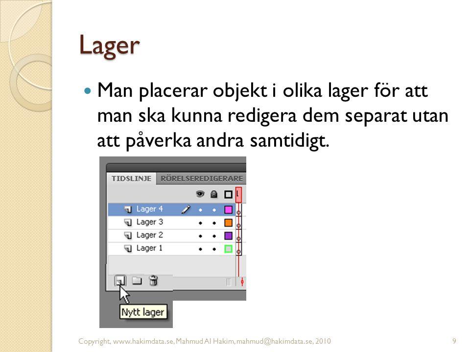 Lager Man placerar objekt i olika lager för att man ska kunna redigera dem separat utan att påverka andra samtidigt. Copyright, www.hakimdata.se, Mahm