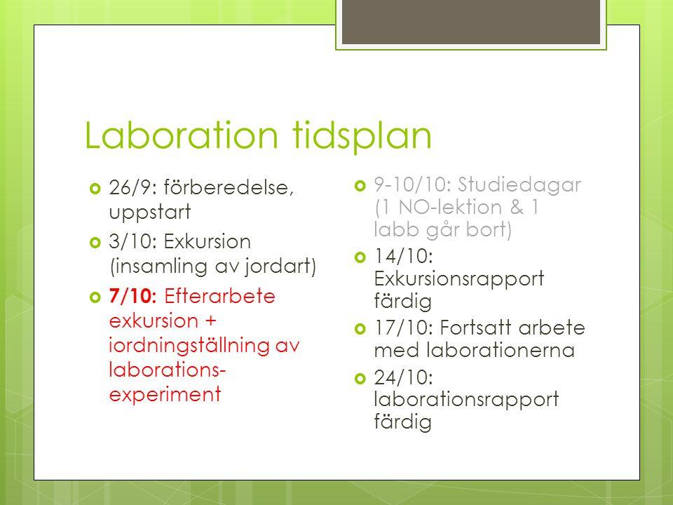 Laboration tidsplan  26/9: förberedelse, uppstart  3/10: Exkursion (insamling av jordart)  7/10: Efterarbete exkursion + iordningställning av labor
