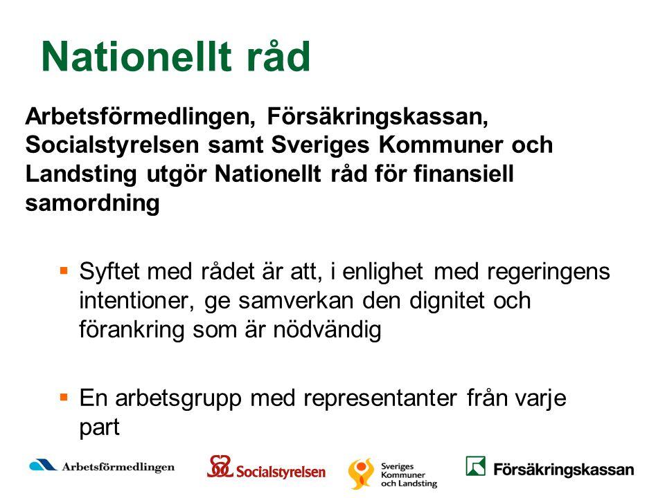 Nationellt råd Arbetsförmedlingen, Försäkringskassan, Socialstyrelsen samt Sveriges Kommuner och Landsting utgör Nationellt råd för finansiell samordning  Syftet med rådet är att, i enlighet med regeringens intentioner, ge samverkan den dignitet och förankring som är nödvändig  En arbetsgrupp med representanter från varje part
