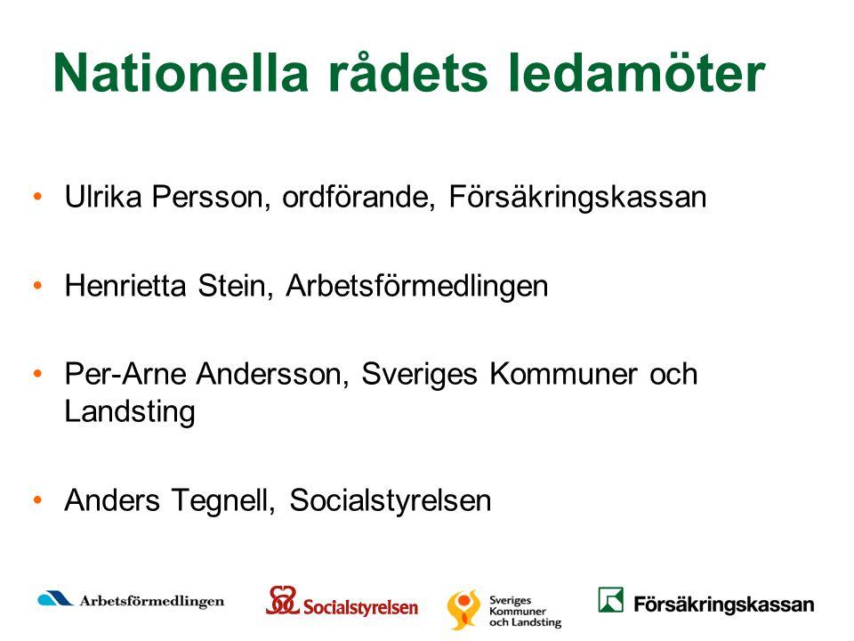 Nationella rådets ledamöter Ulrika Persson, ordförande, Försäkringskassan Henrietta Stein, Arbetsförmedlingen Per-Arne Andersson, Sveriges Kommuner och Landsting Anders Tegnell, Socialstyrelsen