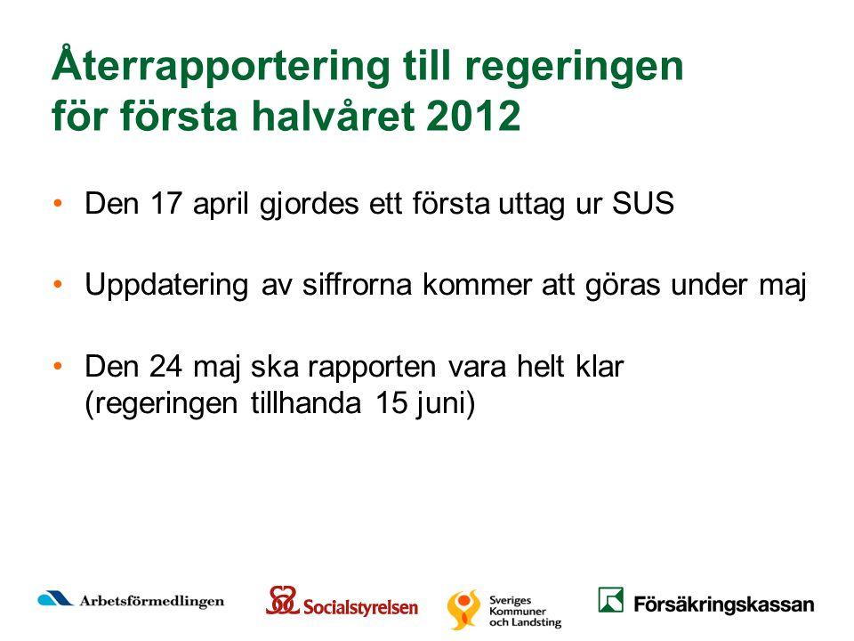 Återrapportering till regeringen för första halvåret 2012 Den 17 april gjordes ett första uttag ur SUS Uppdatering av siffrorna kommer att göras under maj Den 24 maj ska rapporten vara helt klar (regeringen tillhanda 15 juni)