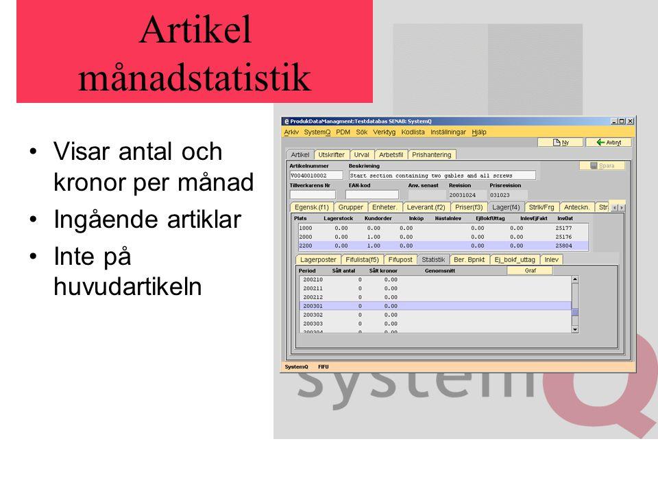 Artikel månadstatistik Visar antal och kronor per månad Ingående artiklar Inte på huvudartikeln