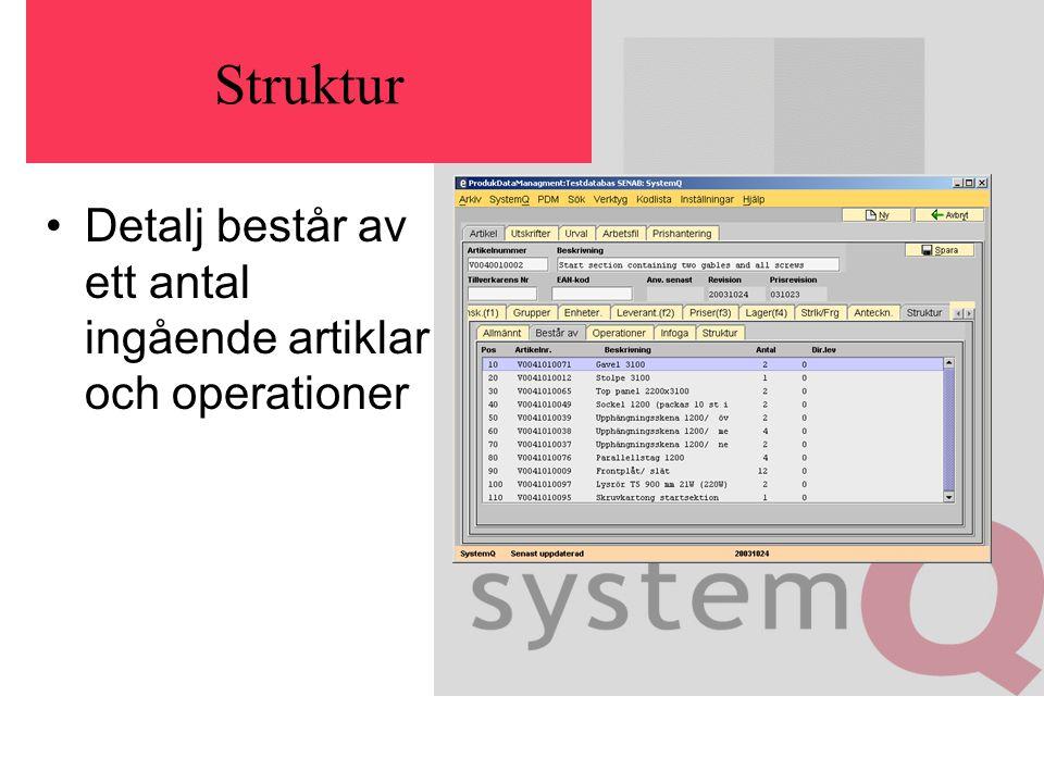 Struktur Detalj består av ett antal ingående artiklar och operationer