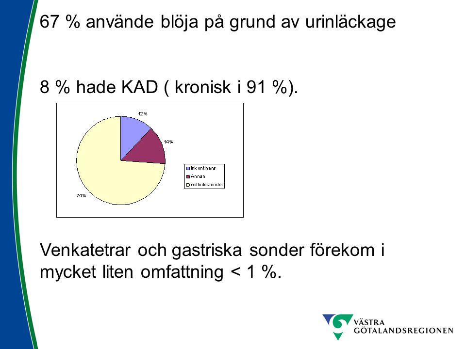 67 % använde blöja på grund av urinläckage 8 % hade KAD ( kronisk i 91 %). Venkatetrar och gastriska sonder förekom i mycket liten omfattning < 1 %.