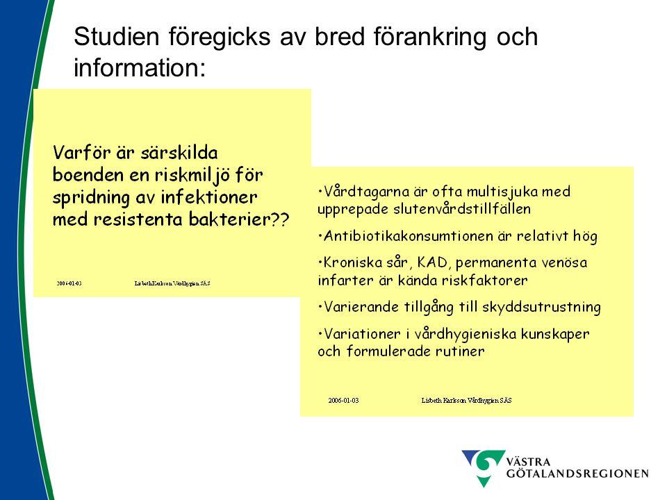 Studien föregicks av bred förankring och information: