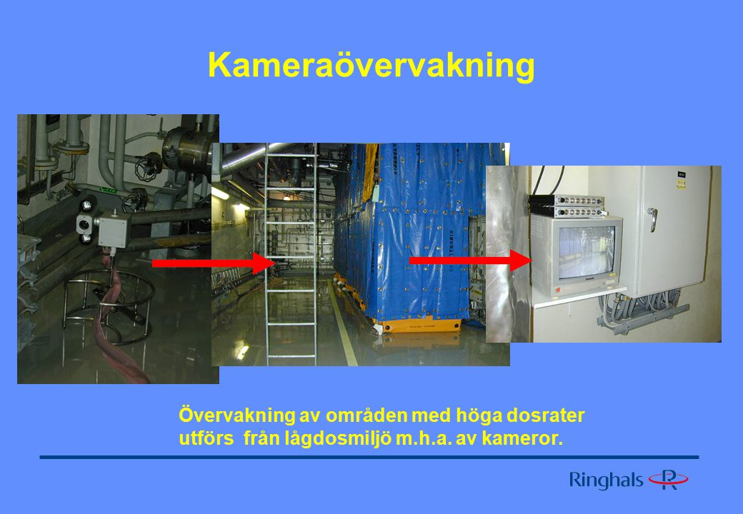 Kameraövervakning Övervakning av områden med höga dosrater utförs från lågdosmiljö m.h.a.