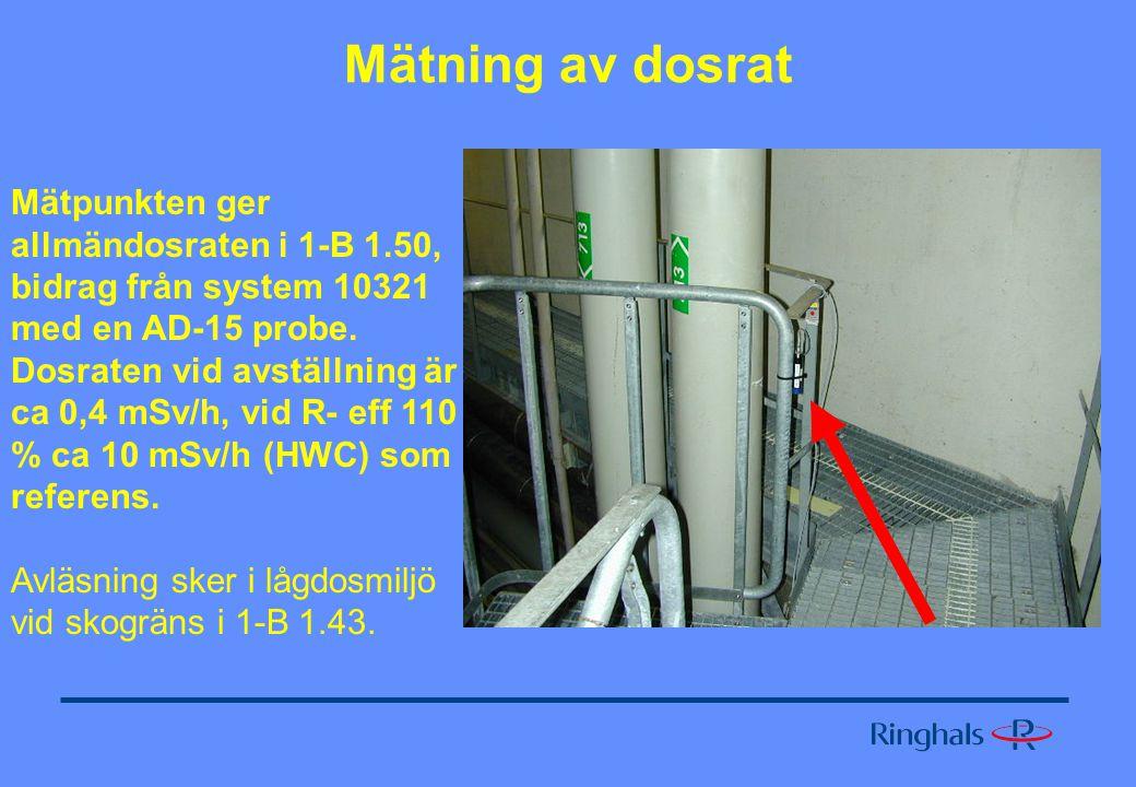 Mätning av dosrat Mätpunkten ger allmändosraten i 1-B 1.50, bidrag från system 10321 med en AD-15 probe.