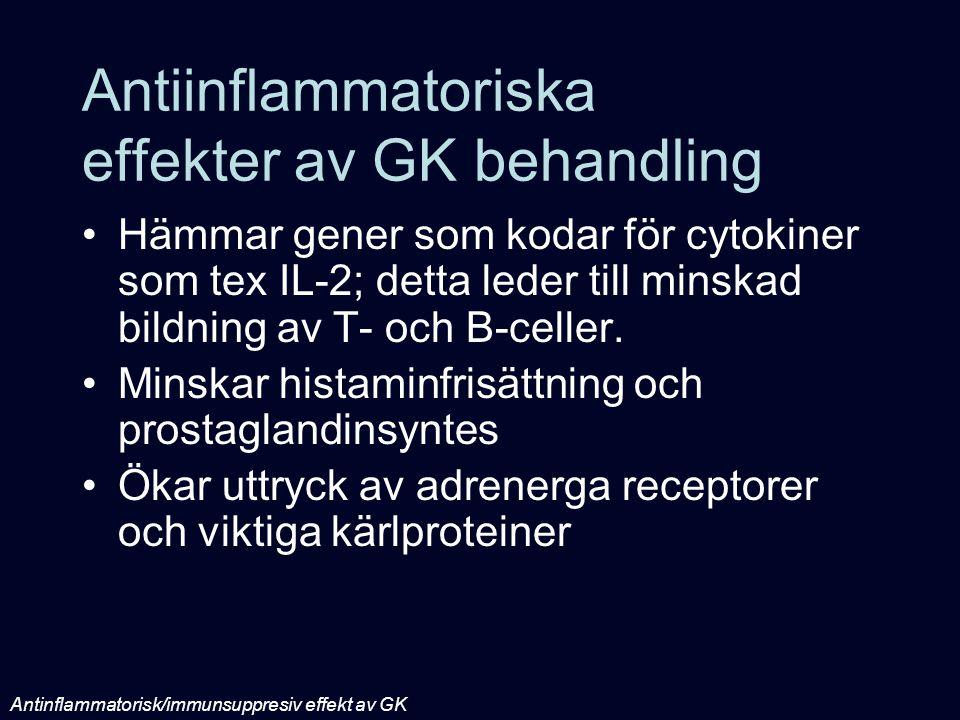 Antiinflammatoriska effekter av GK behandling Hämmar gener som kodar för cytokiner som tex IL-2; detta leder till minskad bildning av T- och B-celler.