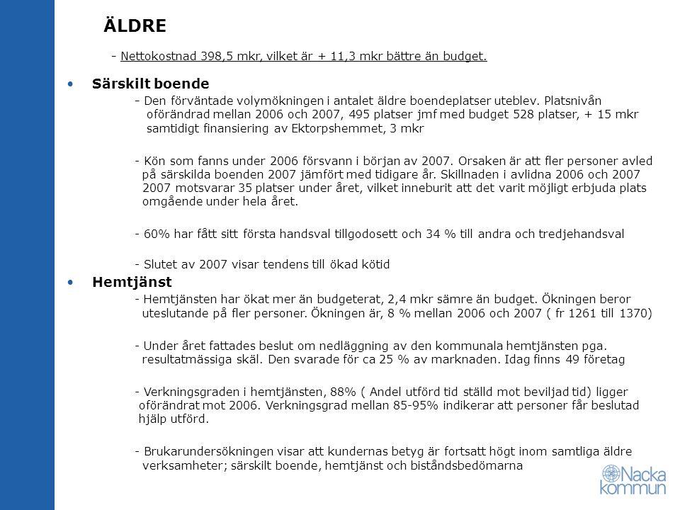 ÄLDRE - Nettokostnad 398,5 mkr, vilket är + 11,3 mkr bättre än budget. Särskilt boende - Den förväntade volymökningen i antalet äldre boendeplatser ut