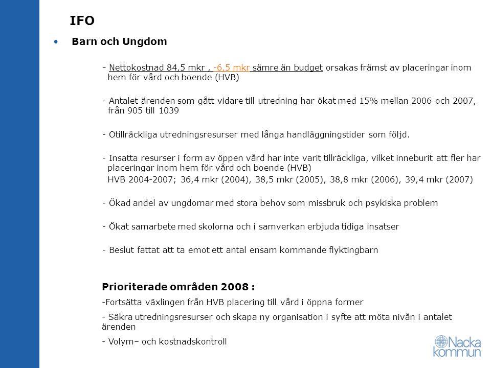 IFO Försörjningsstöd - Nettokostnad 72,4 mkr, +13,5 mkr bättre än budget.