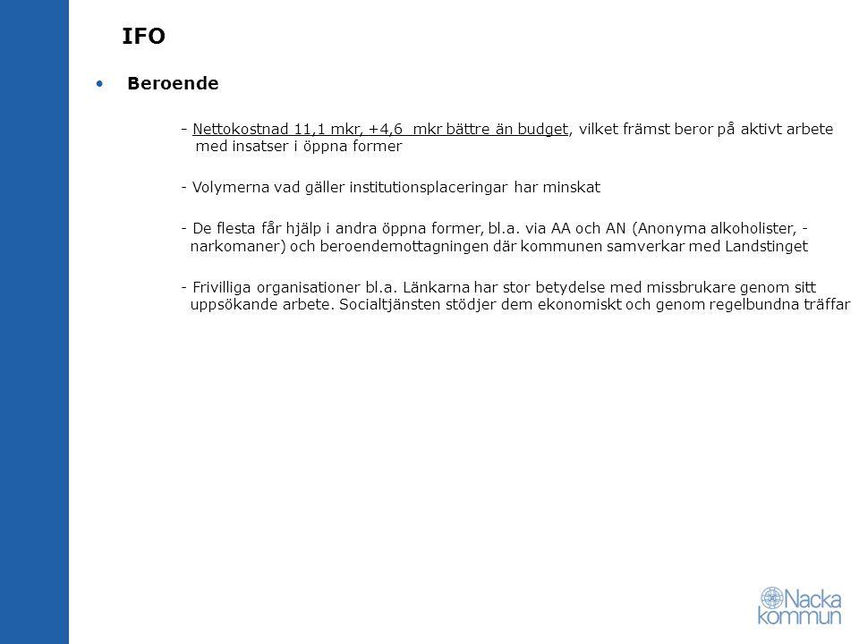 IFO Beroende - Nettokostnad 11,1 mkr, +4,6 mkr bättre än budget, vilket främst beror på aktivt arbete med insatser i öppna former - Volymerna vad gäll