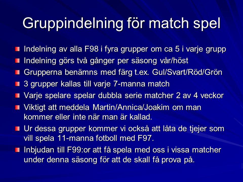 Gruppindelning för match spel Indelning av alla F98 i fyra grupper om ca 5 i varje grupp Indelning görs två gånger per säsong vår/höst Grupperna benämns med färg t.ex.