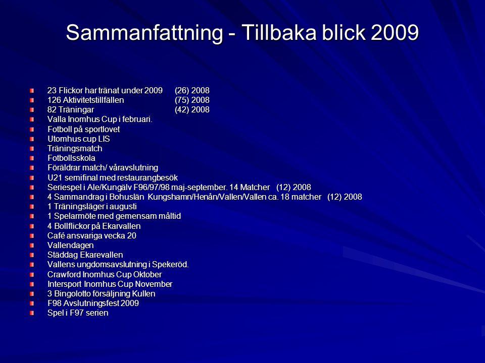 Sammanfattning - Tillbaka blick 2009 23 Flickor har tränat under 2009 (26) 2008 126 Aktivitetstillfällen(75) 2008 82 Träningar (42) 2008 Valla Inomhus Cup i februari.
