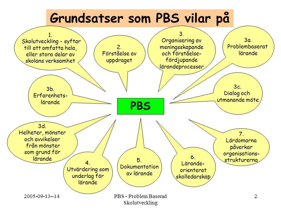 2005-09-13--14PBS - Problem Baserad Skolutveckling 2 Grundsatser som PBS vilar på 1. Skolutveckling - syftar till att omfatta hela, eller stora delar