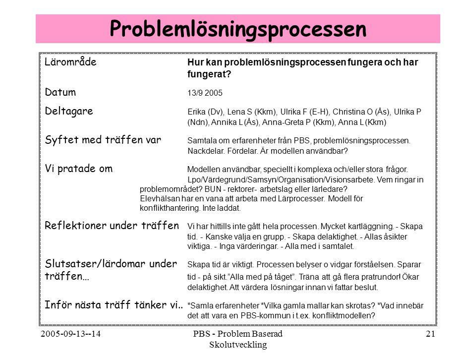 2005-09-13--14PBS - Problem Baserad Skolutveckling 21 Problemlösningsprocessen Lärområde Hur kan problemlösningsprocessen fungera och har fungerat? Da