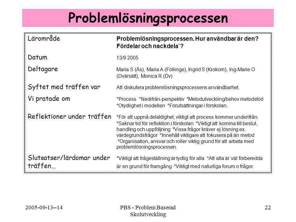 2005-09-13--14PBS - Problem Baserad Skolutveckling 22 Problemlösningsprocessen Lärområde Problemlösningsprocessen. Hur användbar är den? Fördelar och
