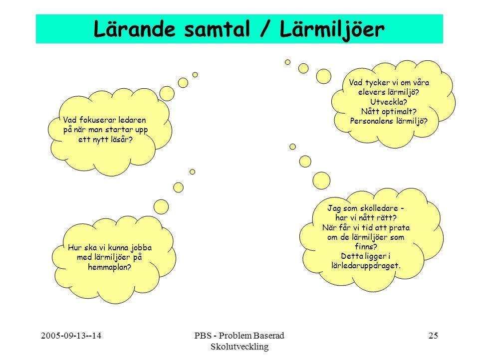 2005-09-13--14PBS - Problem Baserad Skolutveckling 25 Lärande samtal / Lärmiljöer Vad fokuserar ledaren på när man startar upp ett nytt läsår? Vad tyc