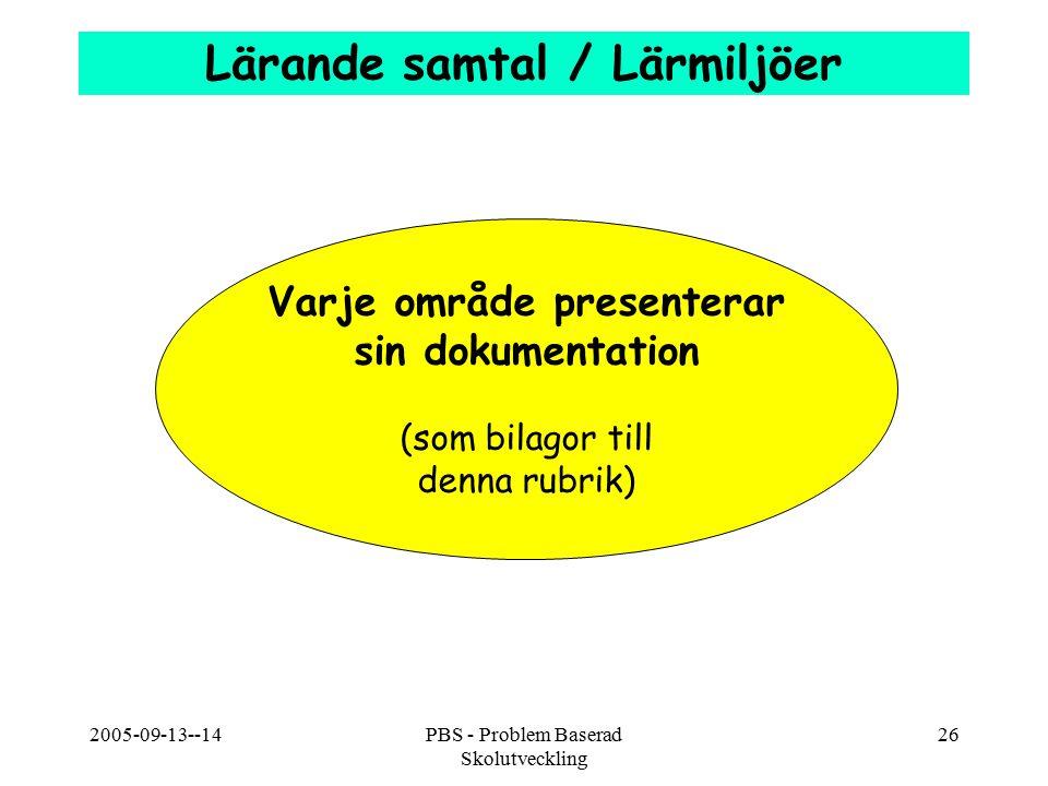 2005-09-13--14PBS - Problem Baserad Skolutveckling 26 Lärande samtal / Lärmiljöer Varje område presenterar sin dokumentation (som bilagor till denna r