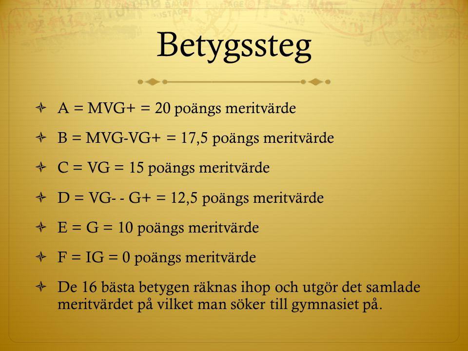 Betygssteg  A = MVG+ = 20 poängs meritvärde  B = MVG-VG+ = 17,5 poängs meritvärde  C = VG = 15 poängs meritvärde  D = VG- - G+ = 12,5 poängs meritvärde  E = G = 10 poängs meritvärde  F = IG = 0 poängs meritvärde  De 16 bästa betygen räknas ihop och utgör det samlade meritvärdet på vilket man söker till gymnasiet på.
