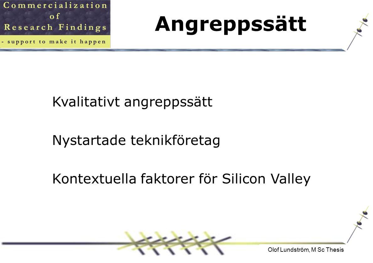 Olof Lundström, M Sc Thesis Angreppssätt Kvalitativt angreppssätt Nystartade teknikföretag Kontextuella faktorer för Silicon Valley