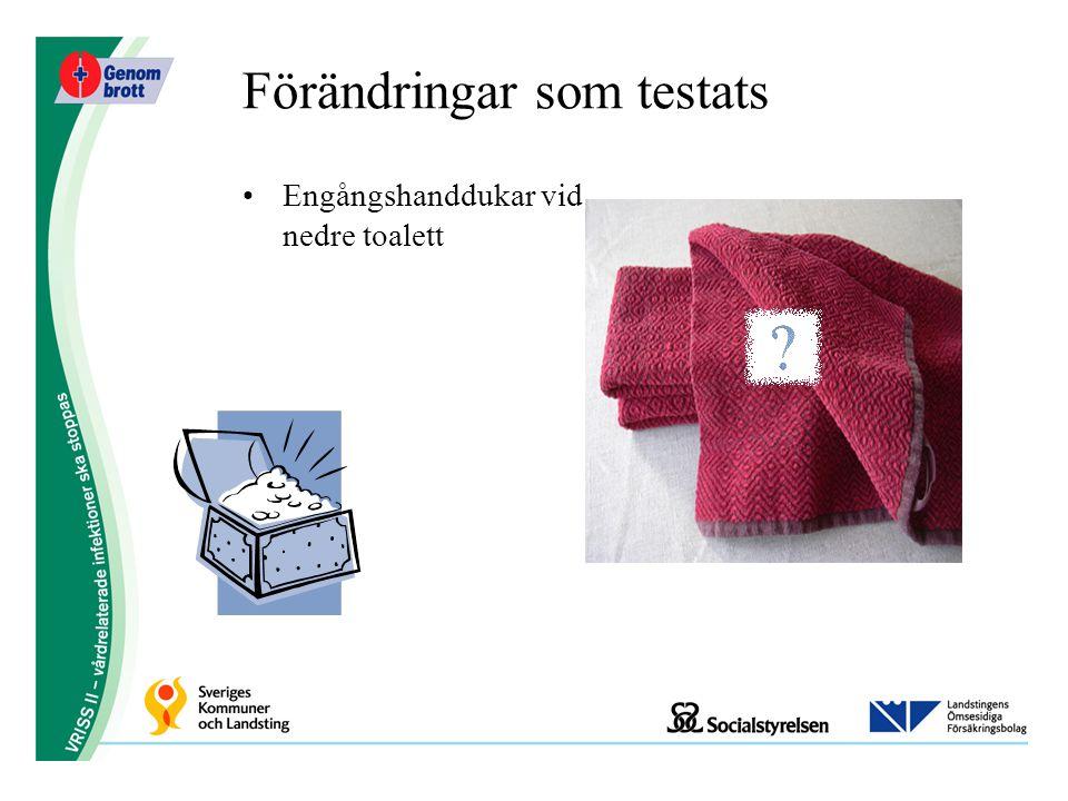 Förändringar som testats Engångshanddukar vid nedre toalett