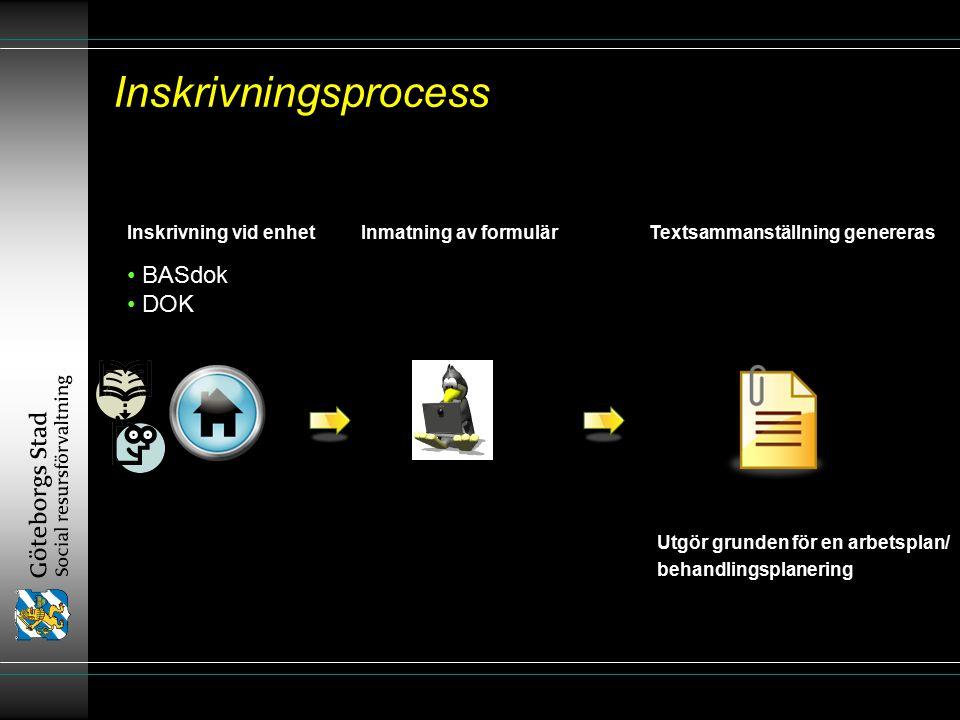Inskrivningsprocess Inskrivning vid enhet Textsammanställning genereras Inmatning av formulär Utgör grunden för en arbetsplan/ behandlingsplanering Utgör grunden för en arbetsplan/ behandlingsplanering BASdok DOK
