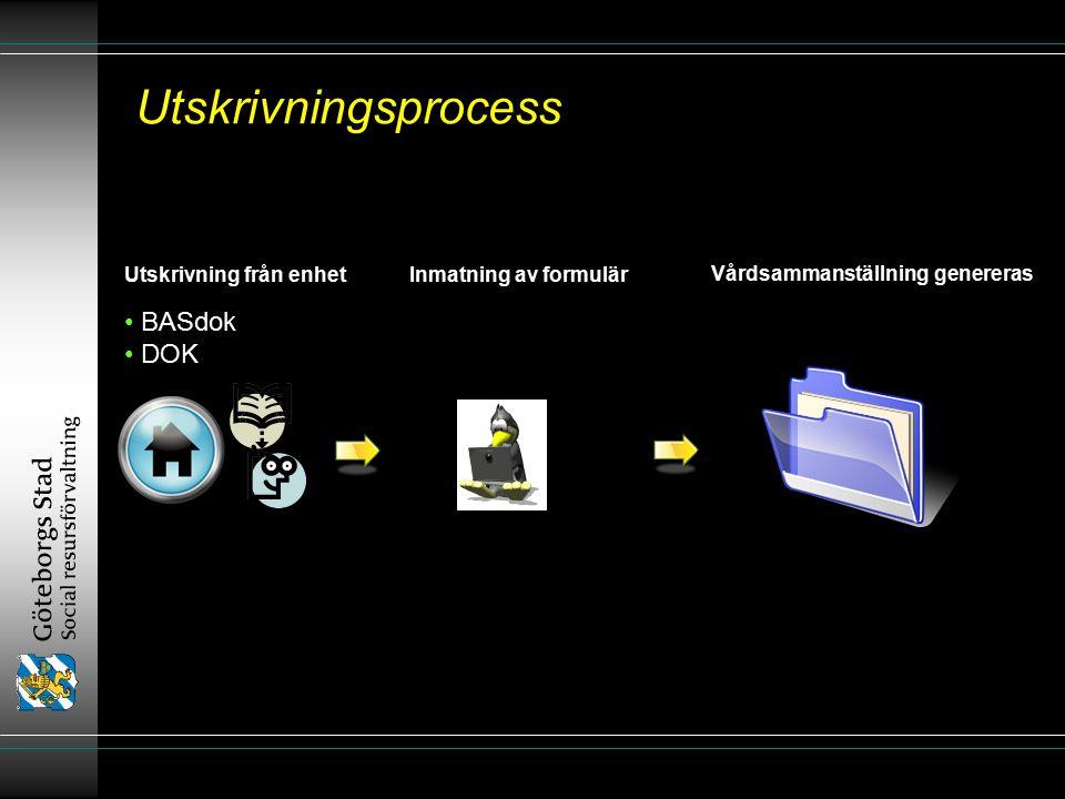Utskrivningsprocess Utskrivning från enhet Inmatning av formulär Vårdsammanställning genereras BASdok DOK