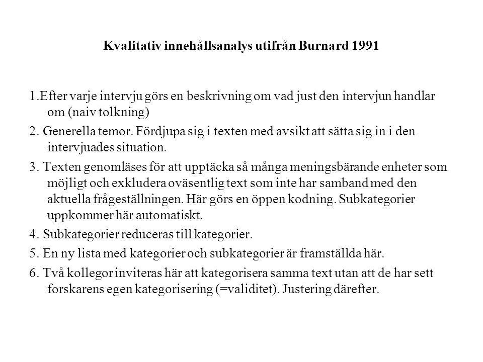 Kvalitativ innehållsanalys utifrån Burnard 1991 1.Efter varje intervju görs en beskrivning om vad just den intervjun handlar om (naiv tolkning) 2.