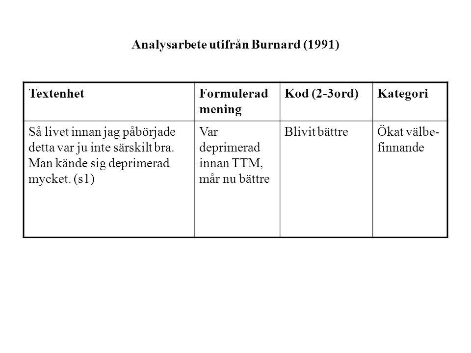 Analysarbete utifrån Burnard (1991) TextenhetFormulerad mening Kod (2-3ord)Kategori Så livet innan jag påbörjade detta var ju inte särskilt bra.