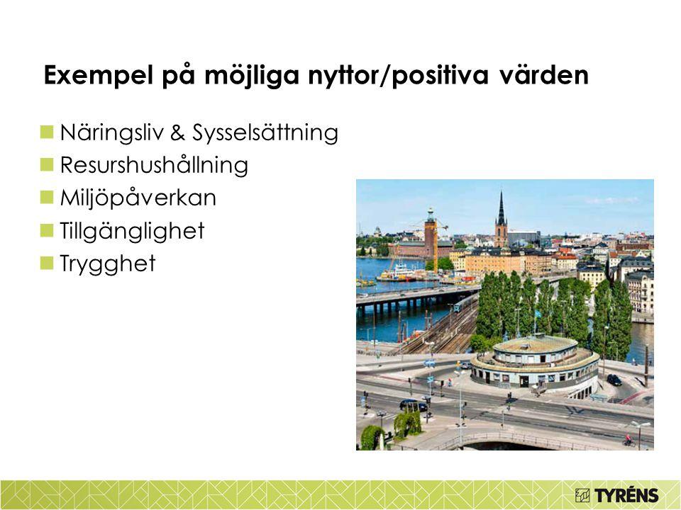 Exempel på möjliga nyttor/positiva värden Näringsliv & Sysselsättning Resurshushållning Miljöpåverkan Tillgänglighet Trygghet