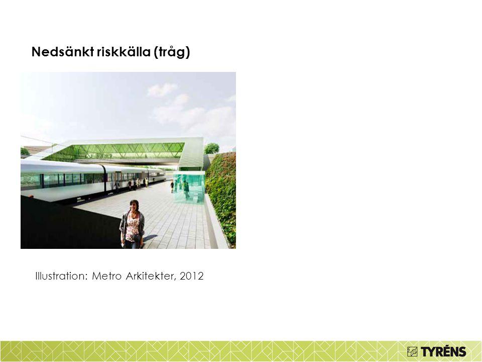 Nedsänkt riskkälla (tråg) Illustration: Metro Arkitekter, 2012