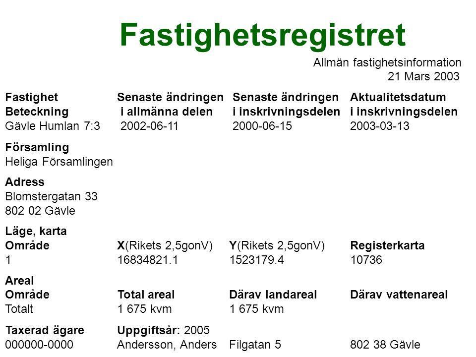 Lagfart ÄgareAndelInskrivningsdagAkt 555555-0001 1/11957-06-151234 Företaget AB Blomstergatan 33 802 02 Gävle Köp: 1975-06-05 Köpeskilling: 123.000 SEK, avser hela fastigheten.