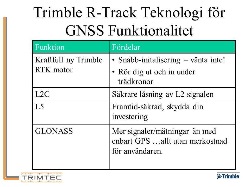 Trimble R-Track Teknologi för GNSS Funktionalitet FunktionFördelar Kraftfull ny Trimble RTK motor Snabb-initalisering  vänta inte! Rör dig ut och in